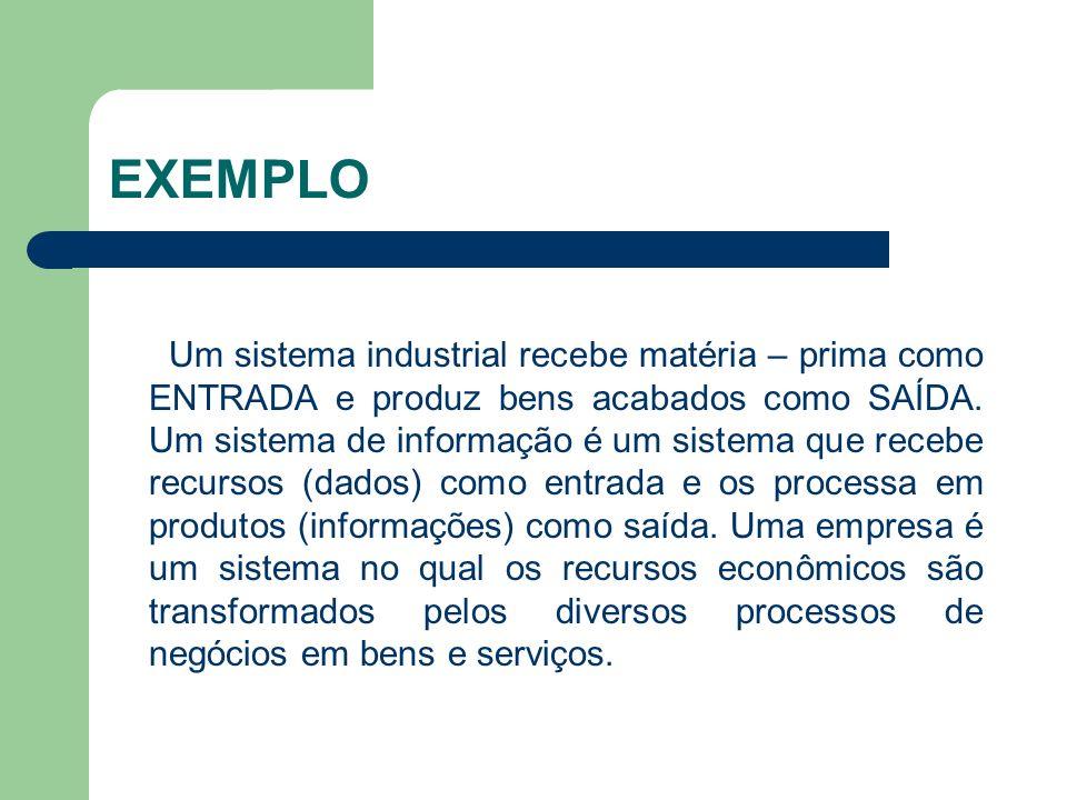 EXEMPLO Um sistema industrial recebe matéria – prima como ENTRADA e produz bens acabados como SAÍDA. Um sistema de informação é um sistema que recebe