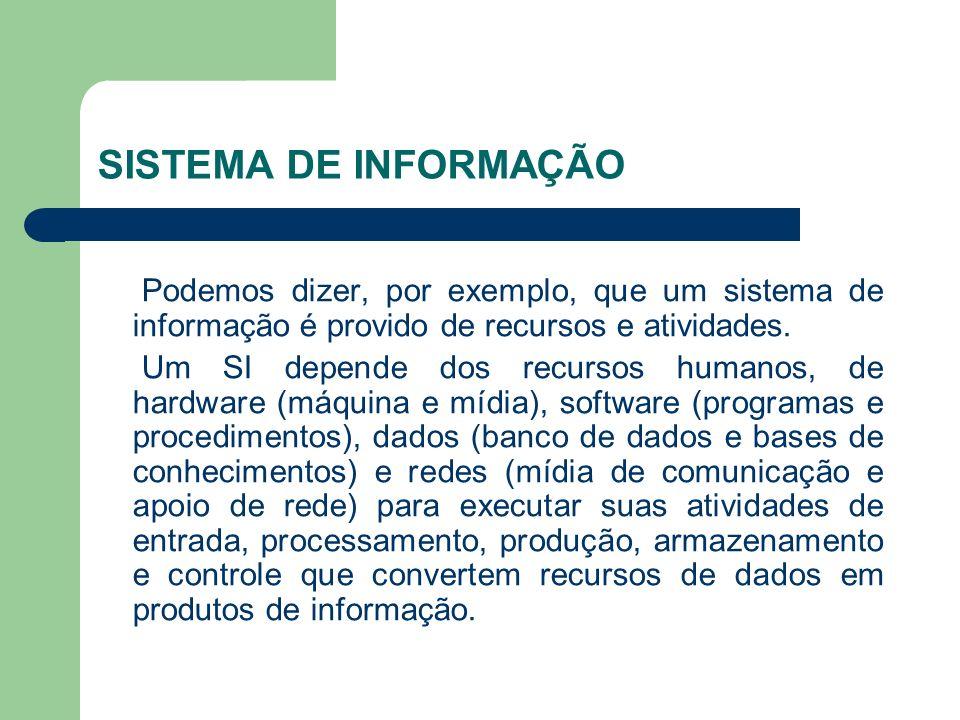SISTEMA DE INFORMAÇÃO Podemos dizer, por exemplo, que um sistema de informação é provido de recursos e atividades. Um SI depende dos recursos humanos,