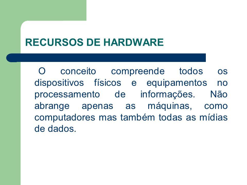 RECURSOS DE HARDWARE O conceito compreende todos os dispositivos físicos e equipamentos no processamento de informações. Não abrange apenas as máquina