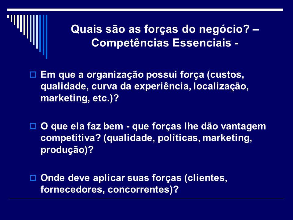 Quais são as forças do negócio? – Competências Essenciais - Em que a organização possui força (custos, qualidade, curva da experiência, localização, m