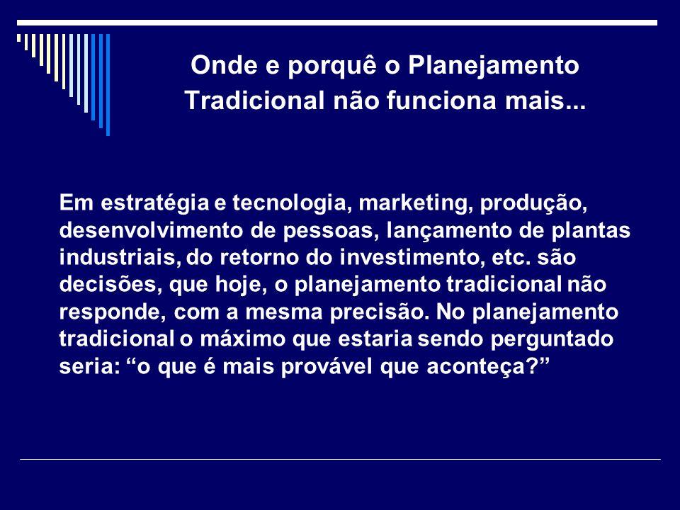 Onde e porquê o Planejamento Tradicional não funciona mais... Em estratégia e tecnologia, marketing, produção, desenvolvimento de pessoas, lançamento