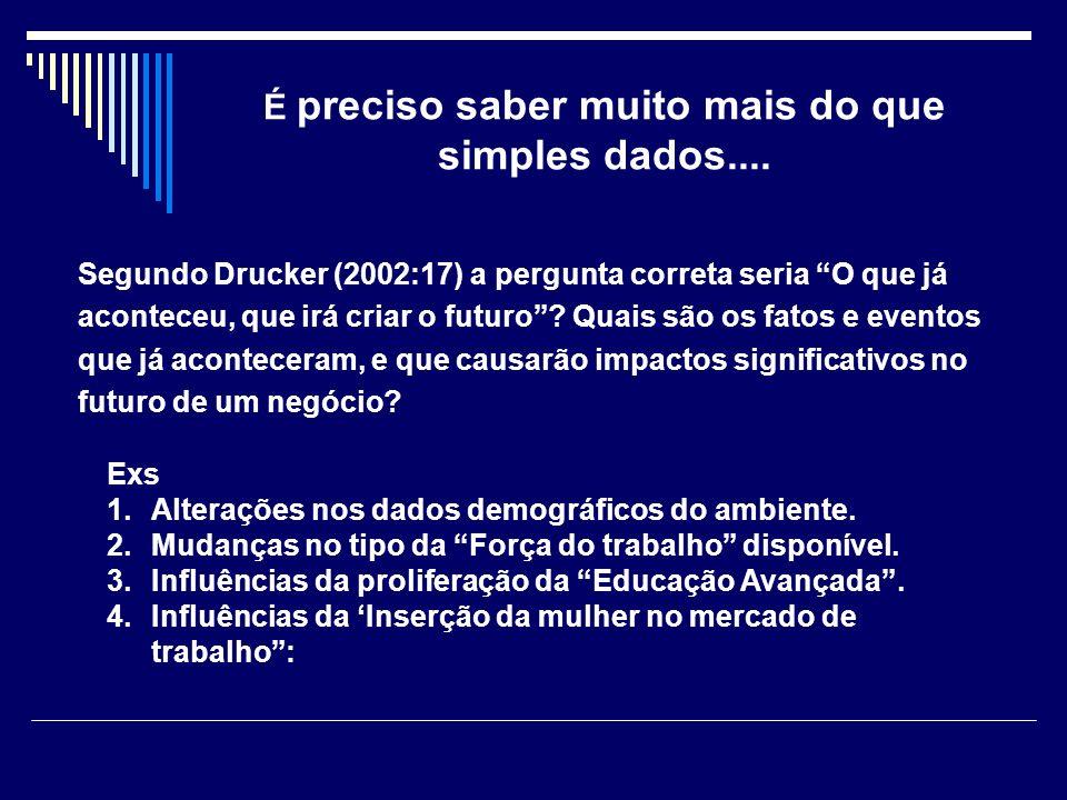 É preciso saber muito mais do que simples dados.... Segundo Drucker (2002:17) a pergunta correta seria O que já aconteceu, que irá criar o futuro? Qua