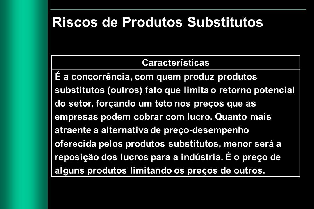 Características É a concorrência, com quem produz produtos substitutos (outros) fato que limita o retorno potencial do setor, forçando um teto nos pre