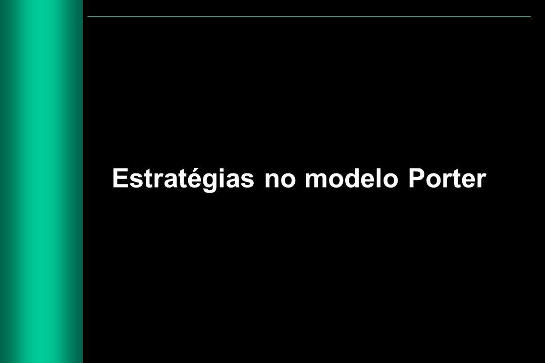 Estratégias no modelo Porter
