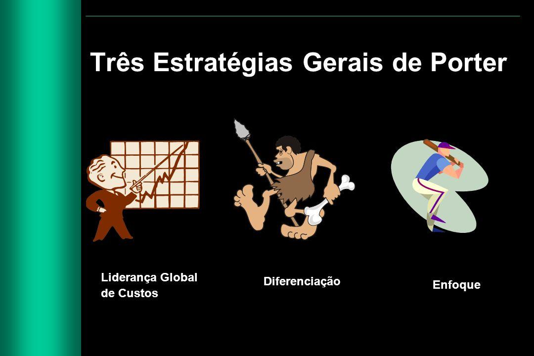 Três Estratégias Gerais de Porter Liderança Global de Custos Diferenciação Enfoque