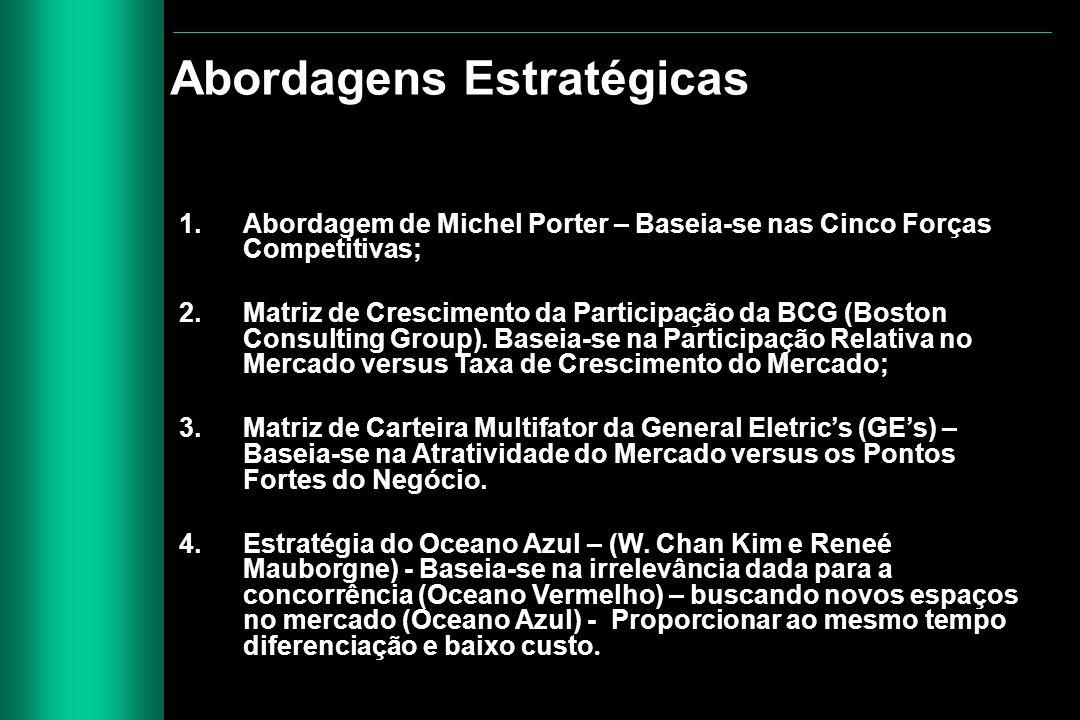 Abordagens Estratégicas 1.Abordagem de Michel Porter – Baseia-se nas Cinco Forças Competitivas; 2.Matriz de Crescimento da Participação da BCG (Boston