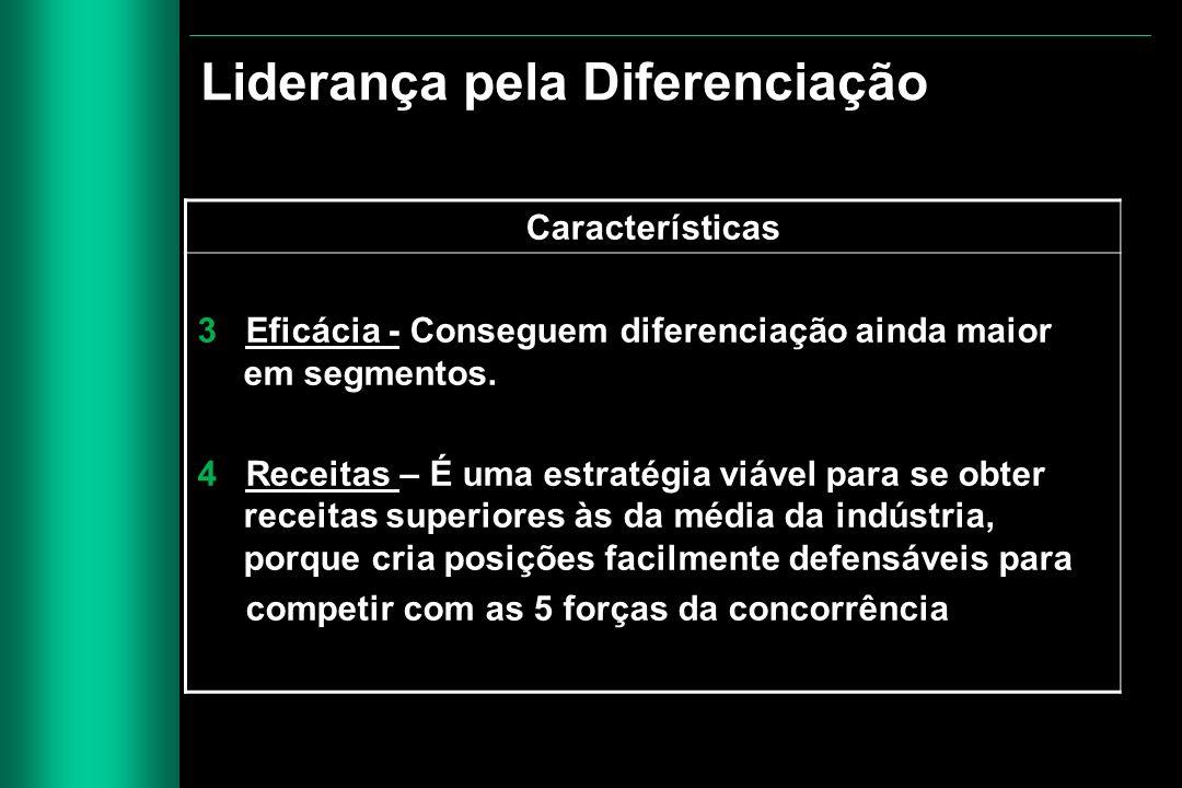 Características 3 Eficácia - Conseguem diferenciação ainda maior em segmentos. 4 Receitas – É uma estratégia viável para se obter receitas superiores