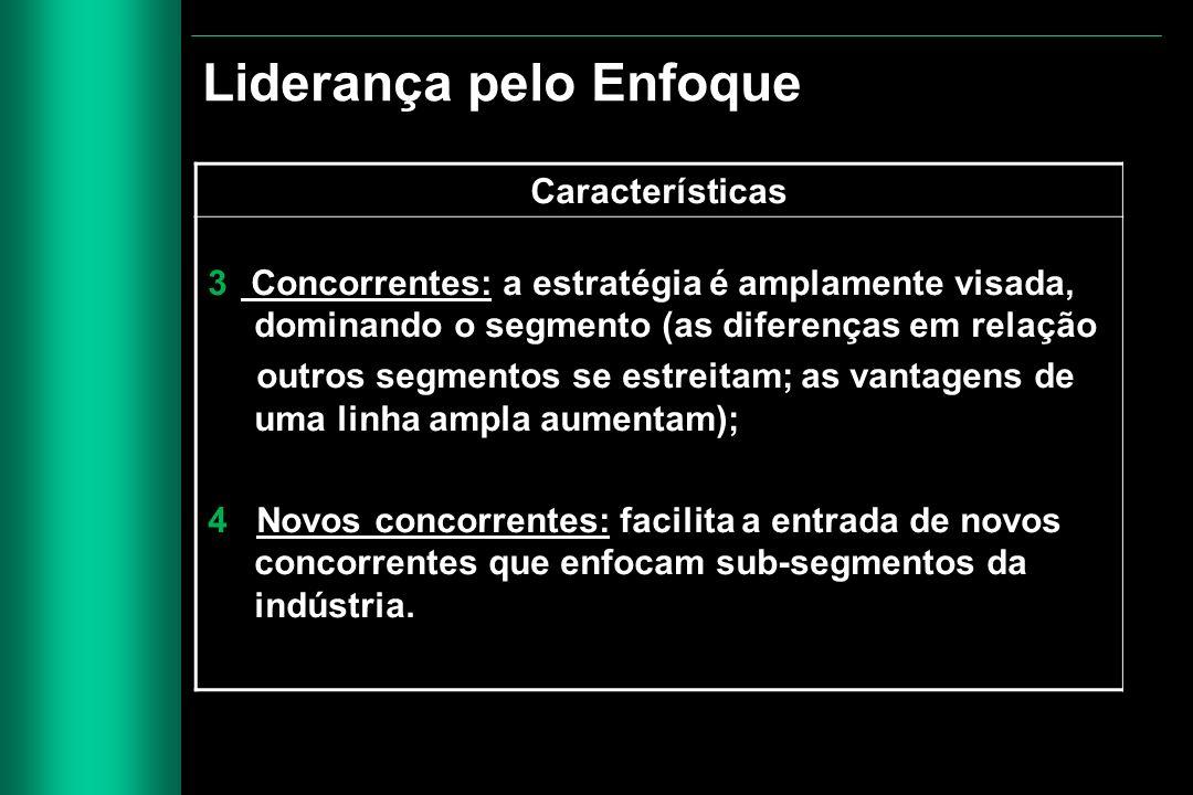 Características 3 Concorrentes: a estratégia é amplamente visada, dominando o segmento (as diferenças em relação outros segmentos se estreitam; as van