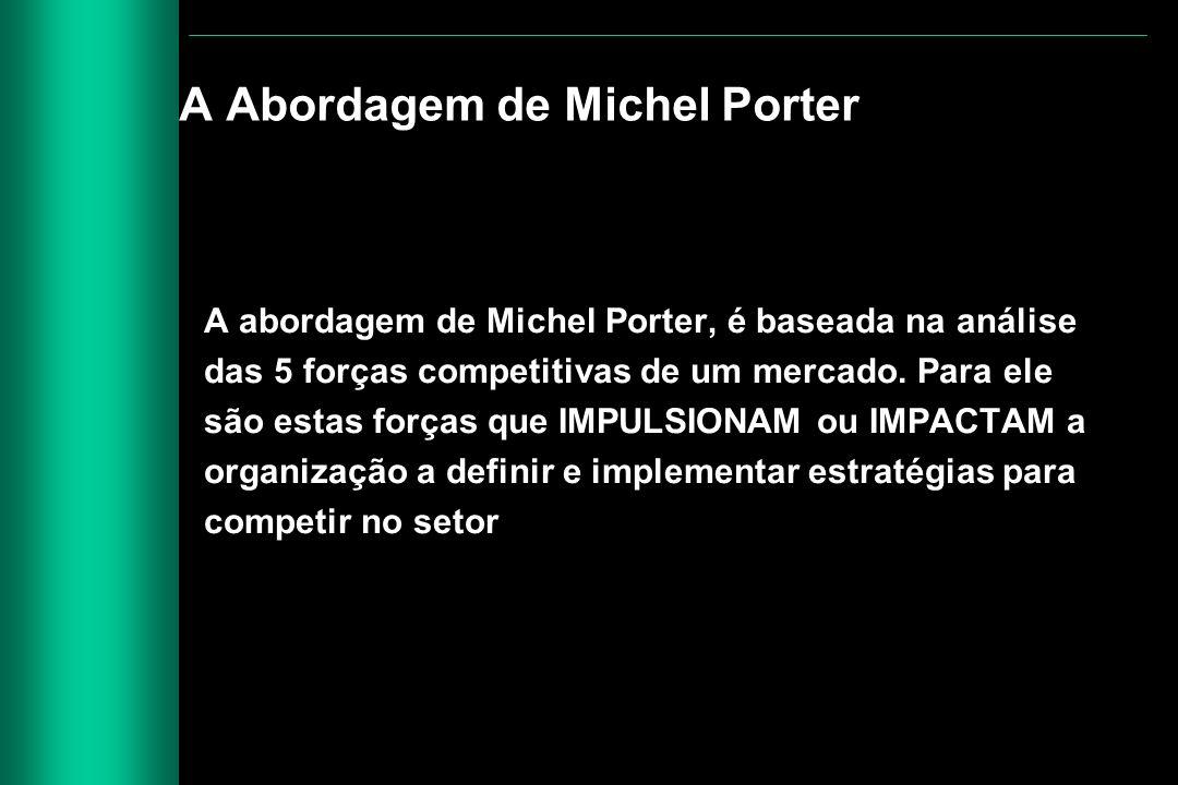 A Abordagem de Michel Porter A abordagem de Michel Porter, é baseada na análise das 5 forças competitivas de um mercado. Para ele são estas forças que