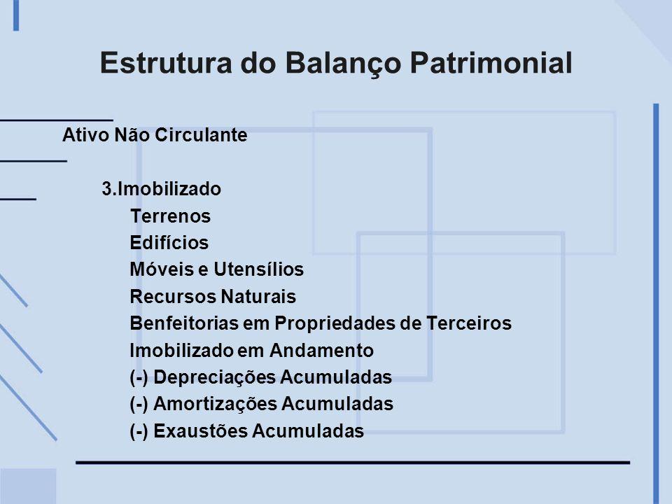 Estrutura do Balanço Patrimonial Ativo Não Circulante 3.Imobilizado Terrenos Edifícios Móveis e Utensílios Recursos Naturais Benfeitorias em Proprieda