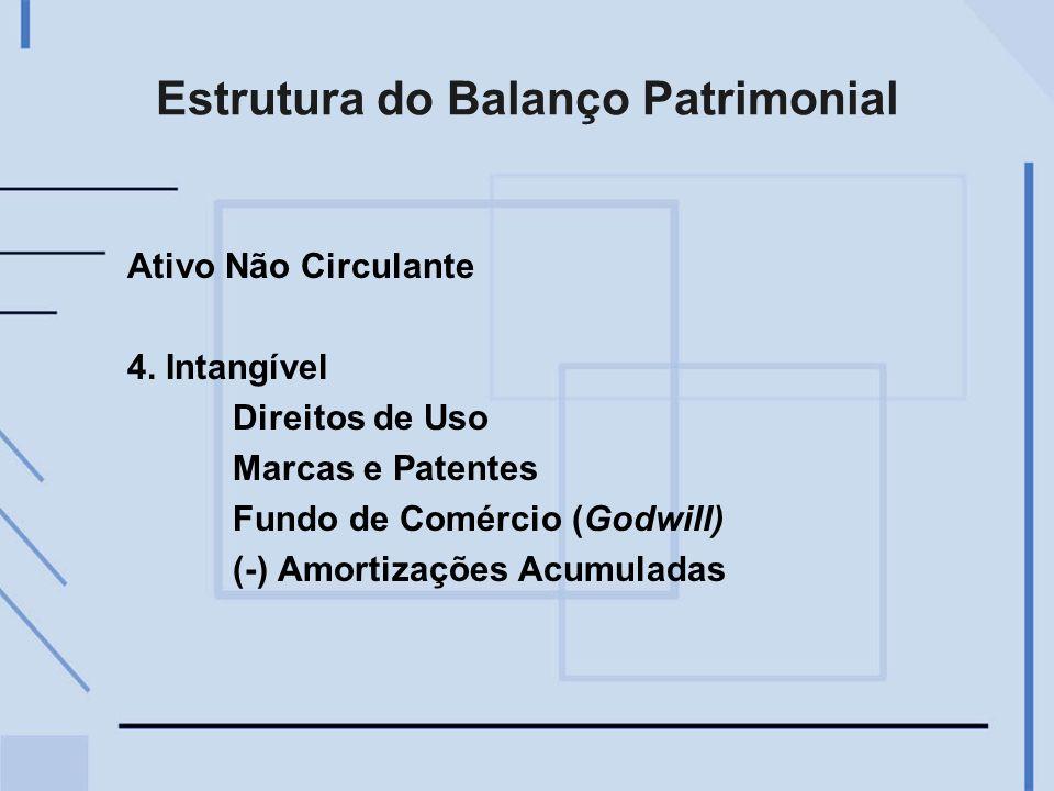 Estrutura do Balanço Patrimonial Ativo Não Circulante 4. Intangível Direitos de Uso Marcas e Patentes Fundo de Comércio (Godwill) (-) Amortizações Acu