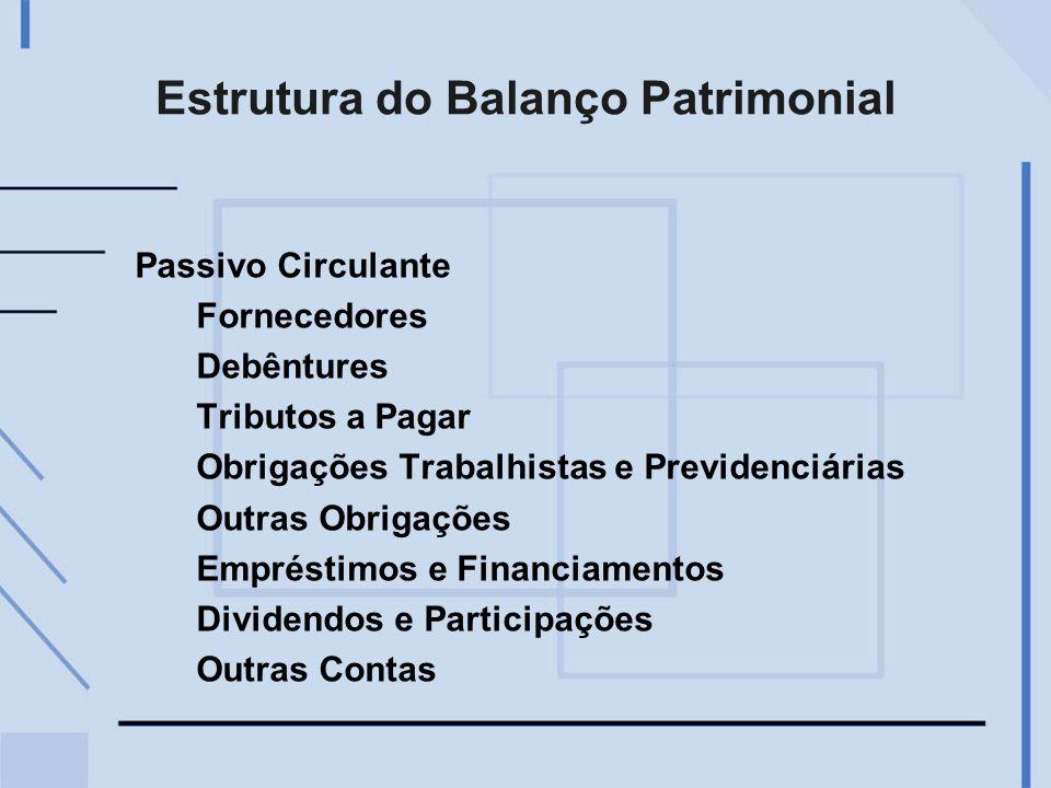 Estrutura do Balanço Patrimonial Passivo Circulante Fornecedores Debêntures Tributos a Pagar Obrigações Trabalhistas e Previdenciárias Outras Obrigaçõ