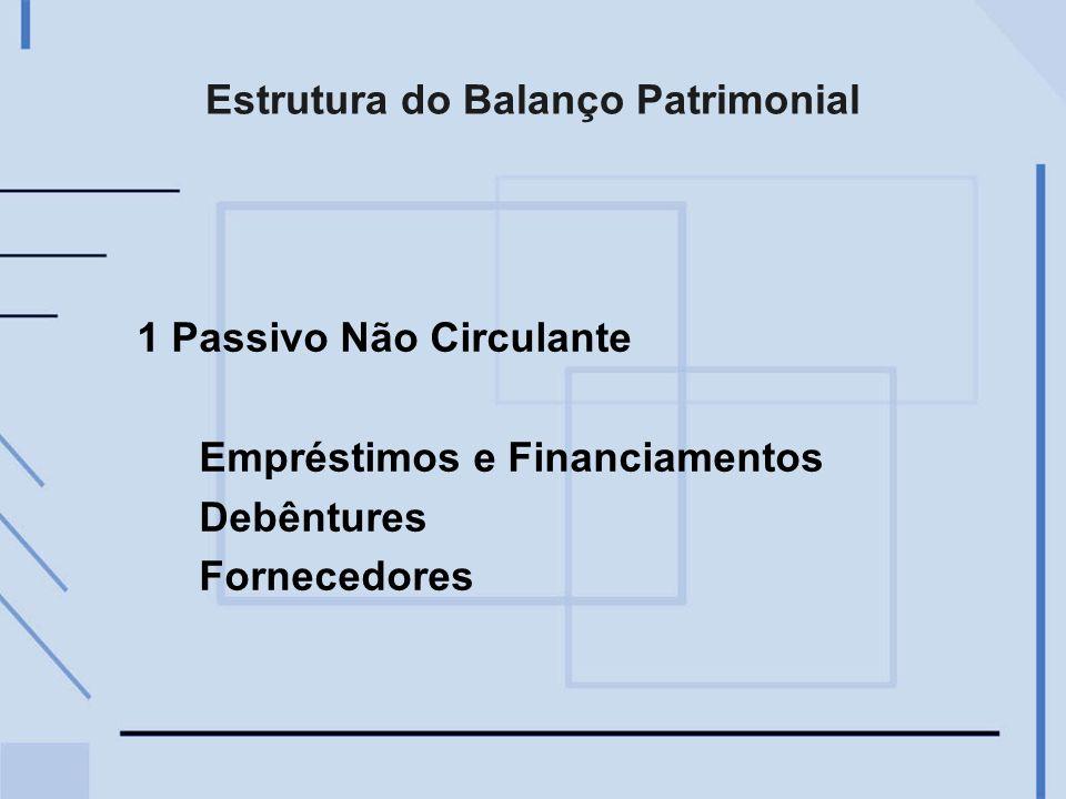 Estrutura do Balanço Patrimonial 1 Passivo Não Circulante Empréstimos e Financiamentos Debêntures Fornecedores