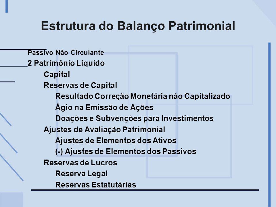 Estrutura do Balanço Patrimonial Passivo Não Circulante 2 Patrimônio Líquido Capital Reservas de Capital Resultado Correção Monetária não Capitalizado