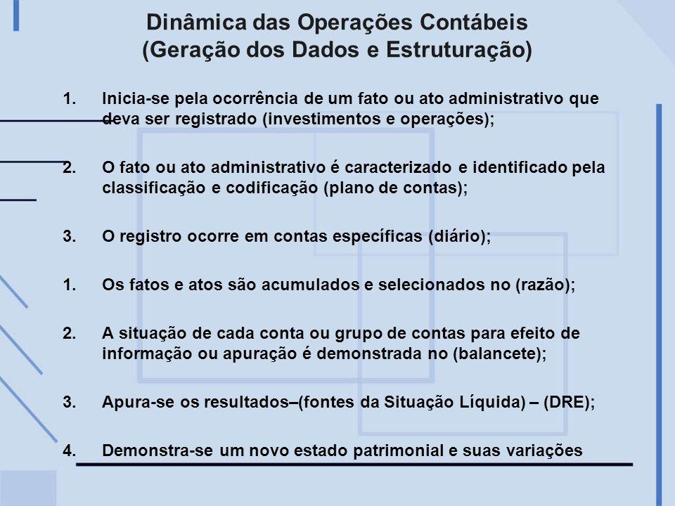Dinâmica das Operações Contábeis (Geração dos Dados e Estruturação) 1.Inicia-se pela ocorrência de um fato ou ato administrativo que deva ser registra