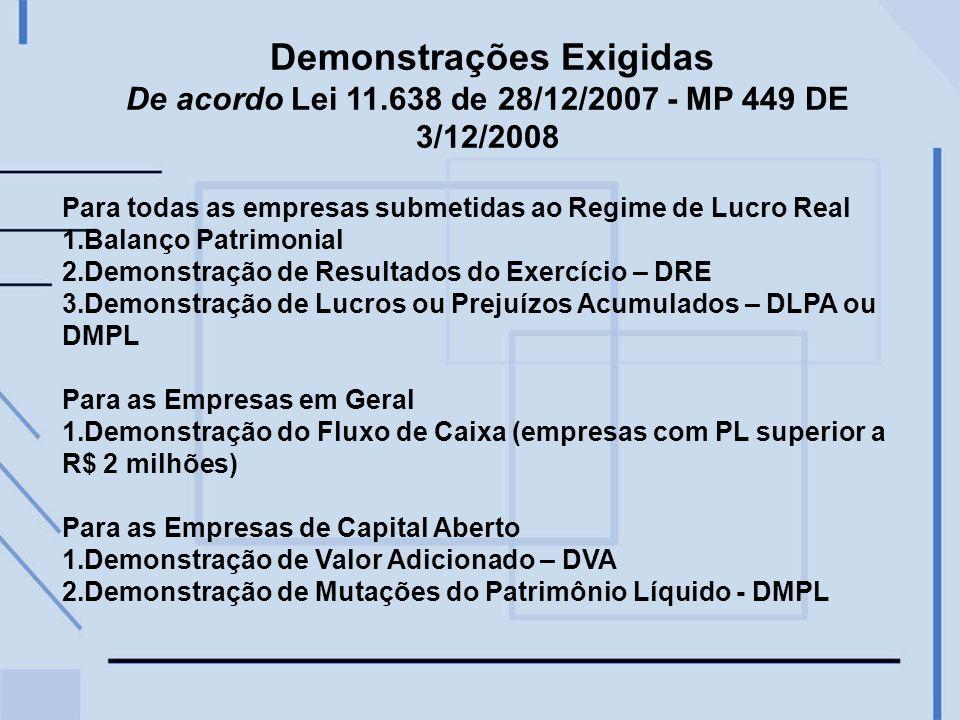 Demonstrações Exigidas De acordo Lei 11.638 de 28/12/2007 - MP 449 DE 3/12/2008 Para todas as empresas submetidas ao Regime de Lucro Real 1.Balanço Pa