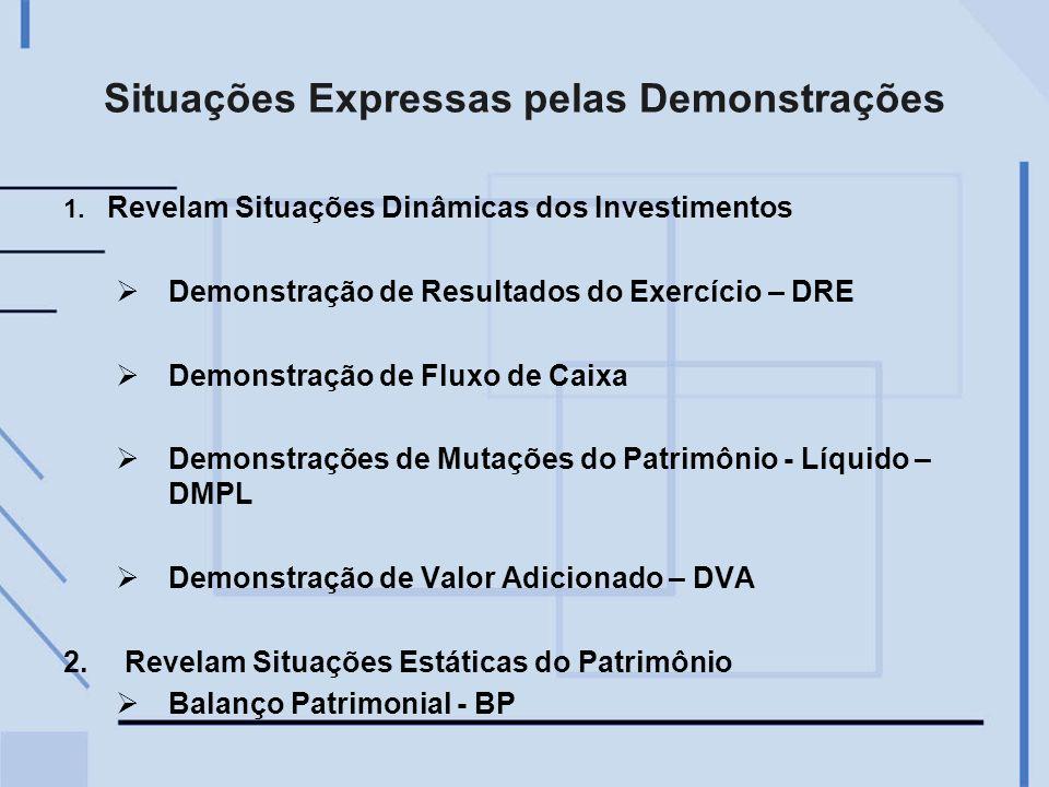Situações Expressas pelas Demonstrações 1. Revelam Situações Dinâmicas dos Investimentos Demonstração de Resultados do Exercício – DRE Demonstração de