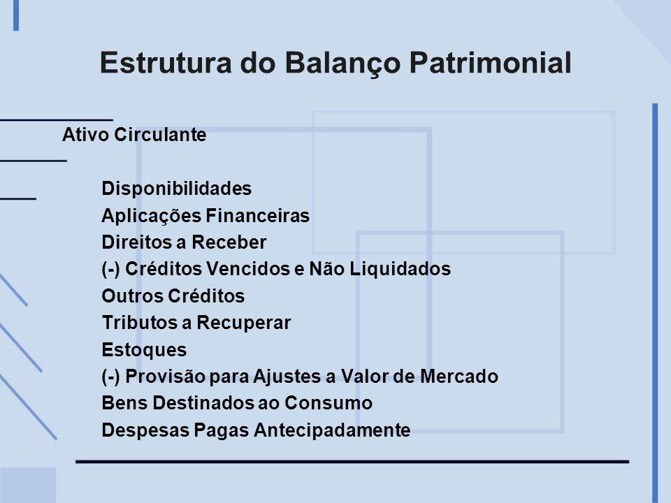 Estrutura do Balanço Patrimonial Ativo Circulante Disponibilidades Aplicações Financeiras Direitos a Receber (-) Créditos Vencidos e Não Liquidados Ou