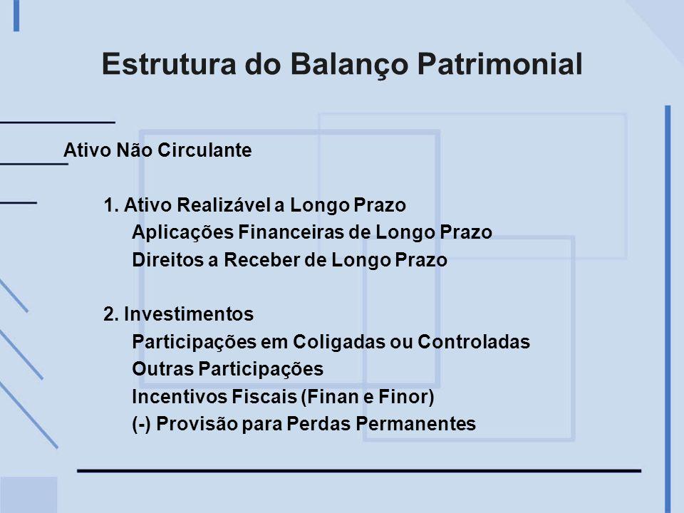 Estrutura do Balanço Patrimonial Ativo Não Circulante 1. Ativo Realizável a Longo Prazo Aplicações Financeiras de Longo Prazo Direitos a Receber de Lo