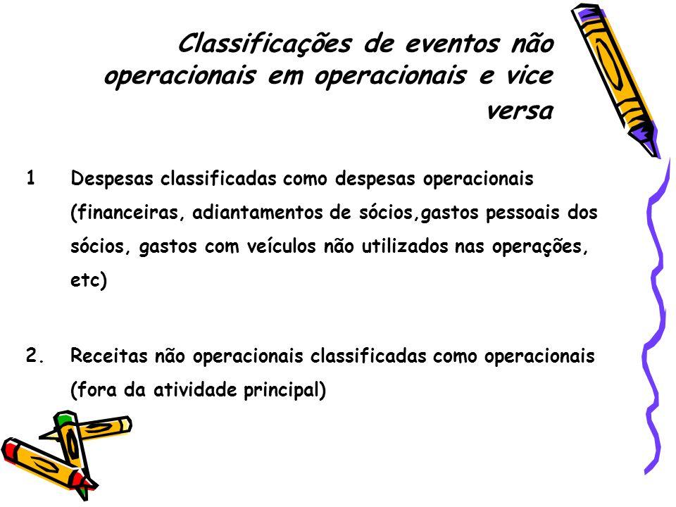 Classificações de eventos não operacionais em operacionais e vice versa 1Despesas classificadas como despesas operacionais (financeiras, adiantamentos