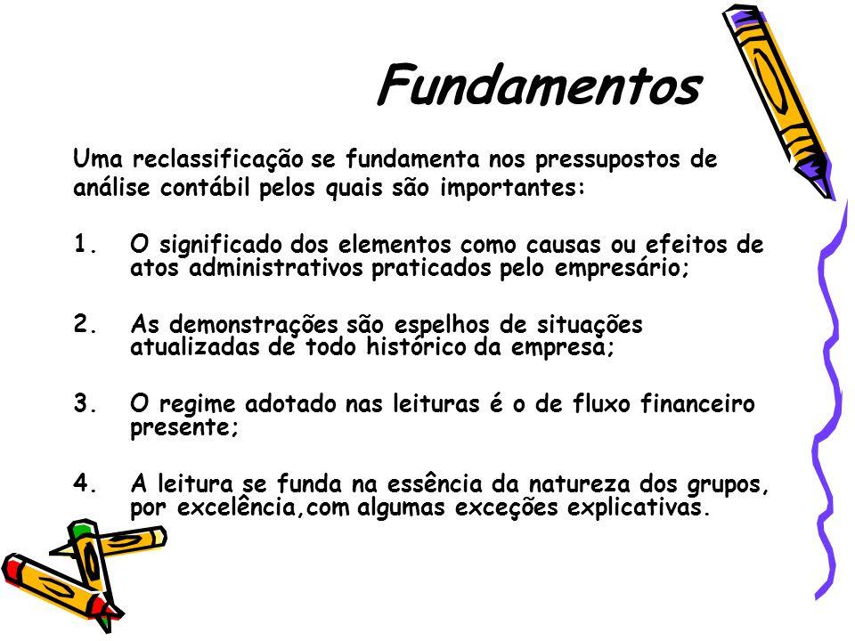 Fundamentos Uma reclassificação se fundamenta nos pressupostos de análise contábil pelos quais são importantes: 1.O significado dos elementos como cau