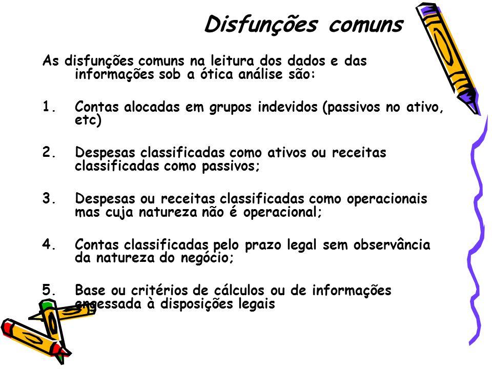 Classificações em grupos indevidos 1.Duplicatas descontadas classificadas como redução das contas a receber 2.Leasing classificado no permanente; ou vice-versa 3.Consórcios classificados como despesas; 4.Ações de outras empresas classificadas como AC.