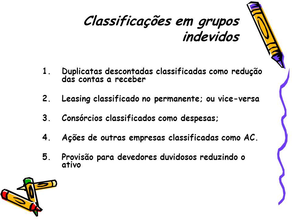 Classificações em grupos indevidos 1.Duplicatas descontadas classificadas como redução das contas a receber 2.Leasing classificado no permanente; ou v