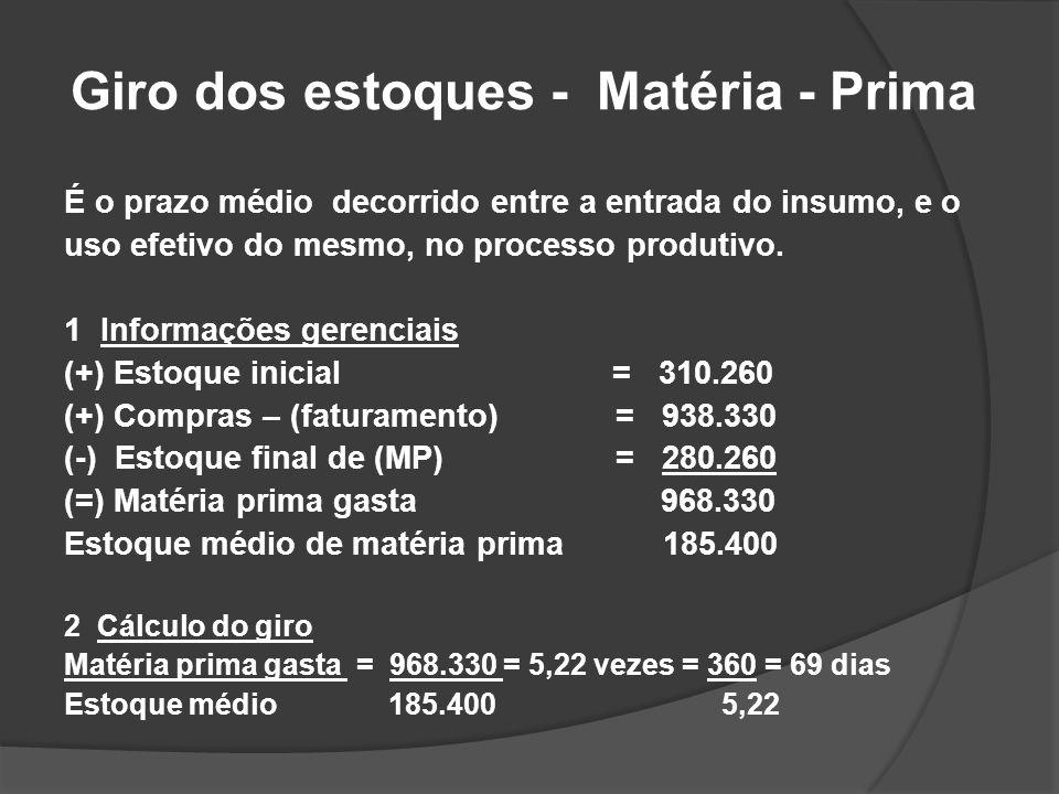 Giro dos estoques - Matéria - Prima É o prazo médio decorrido entre a entrada do insumo, e o uso efetivo do mesmo, no processo produtivo. 1 Informaçõe