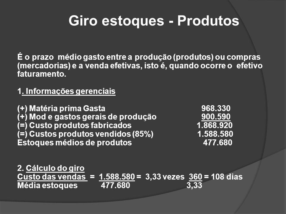 Giro estoques - Produtos É o prazo médio gasto entre a produção (produtos) ou compras (mercadorias) e a venda efetivas, isto é, quando ocorre o efetiv