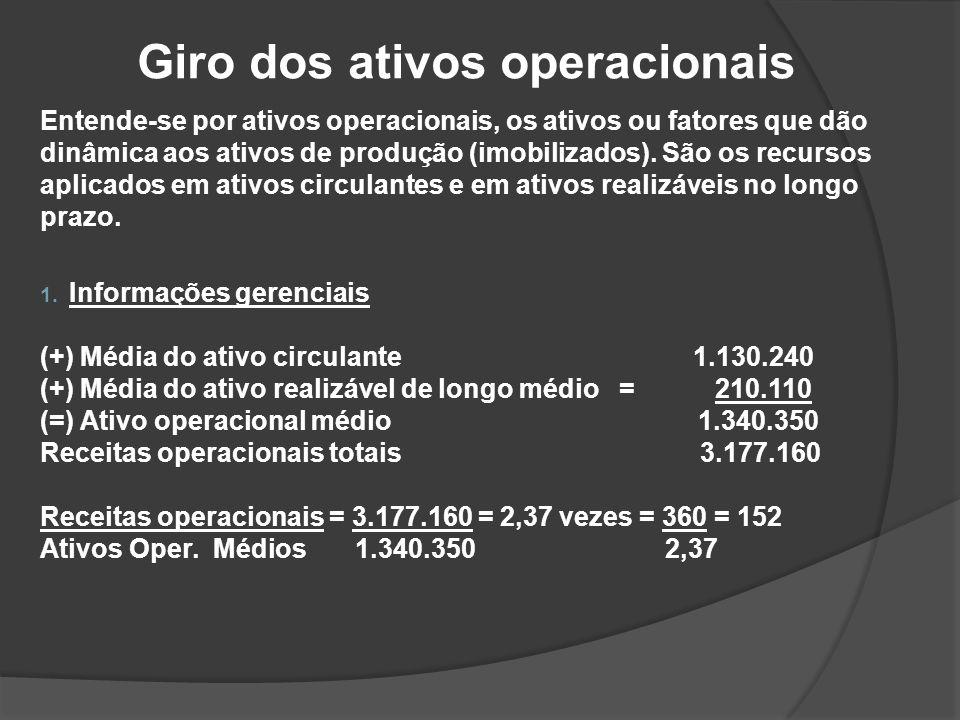 Giro dos ativos operacionais Entende-se por ativos operacionais, os ativos ou fatores que dão dinâmica aos ativos de produção (imobilizados). São os r