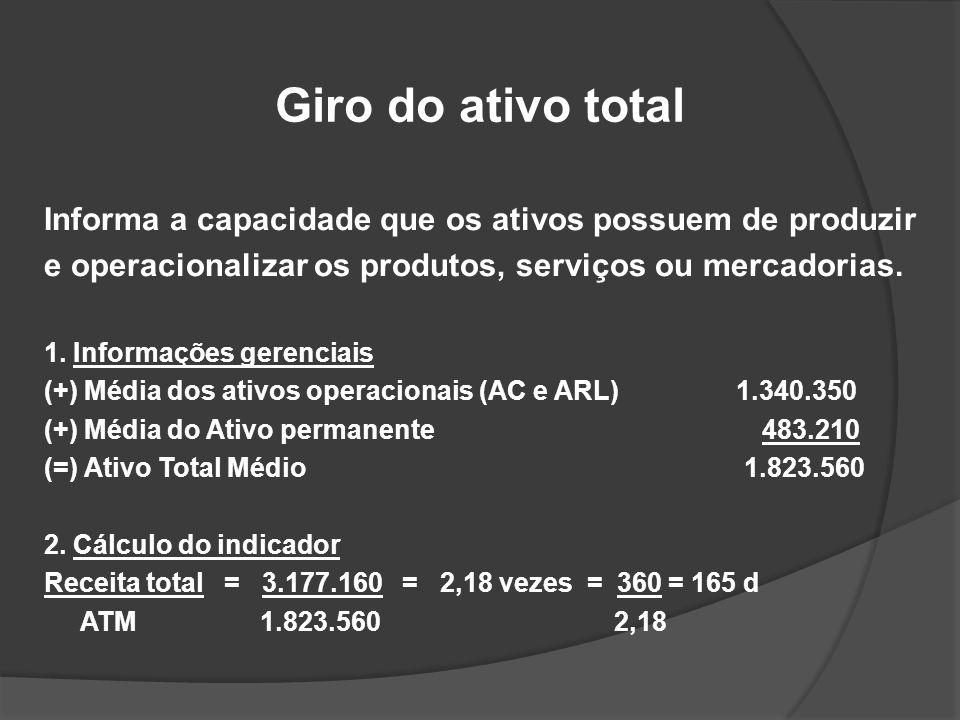 Giro do ativo total Informa a capacidade que os ativos possuem de produzir e operacionalizar os produtos, serviços ou mercadorias. 1. Informações gere