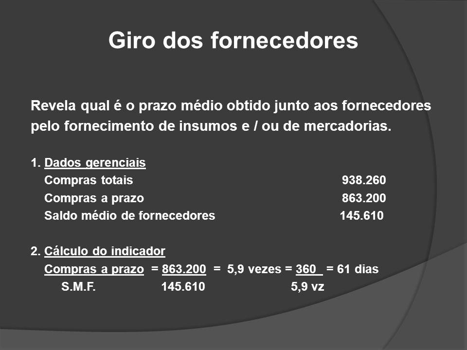 Giro dos fornecedores Revela qual é o prazo médio obtido junto aos fornecedores pelo fornecimento de insumos e / ou de mercadorias. 1. Dados gerenciai