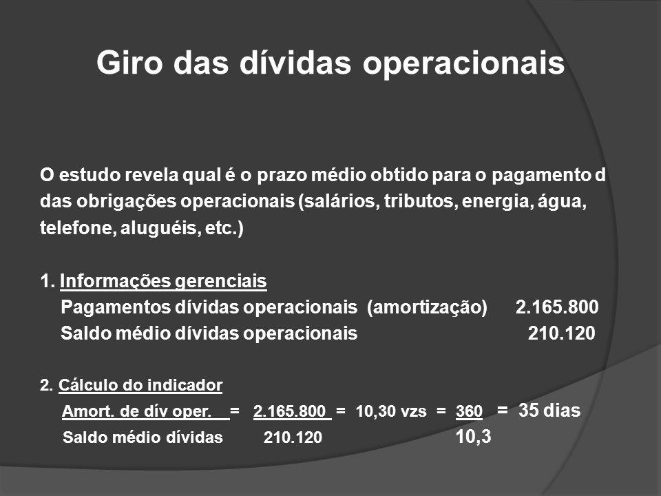 Giro das dívidas operacionais O estudo revela qual é o prazo médio obtido para o pagamento d das obrigações operacionais (salários, tributos, energia,