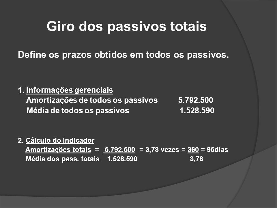 Giro dos passivos totais Define os prazos obtidos em todos os passivos. 1. Informações gerenciais Amortizações de todos os passivos 5.792.500 Média de