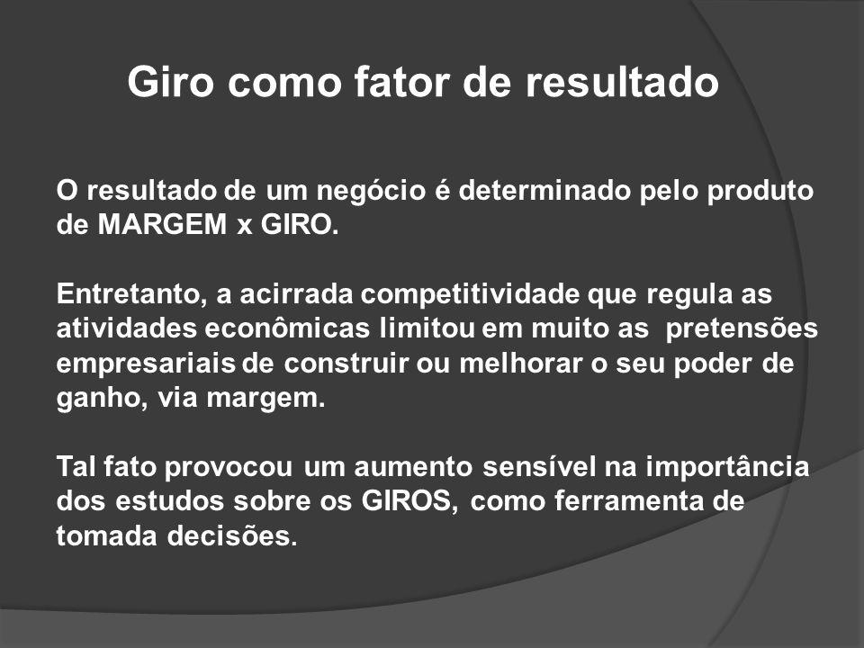 Giro como fator de resultado O resultado de um negócio é determinado pelo produto de MARGEM x GIRO. Entretanto, a acirrada competitividade que regula