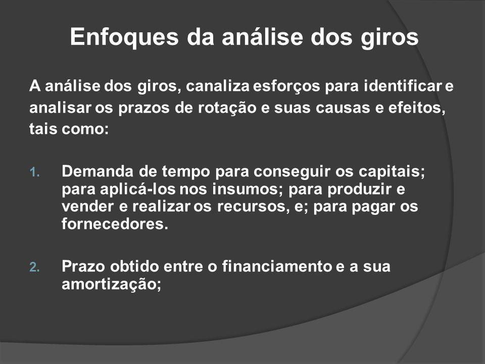 Enfoques da análise dos giros A análise dos giros, canaliza esforços para identificar e analisar os prazos de rotação e suas causas e efeitos, tais co