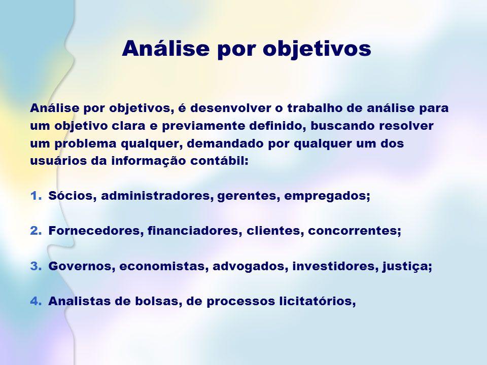 Análise por objetivos Análise por objetivos, é desenvolver o trabalho de análise para um objetivo clara e previamente definido, buscando resolver um problema qualquer, demandado por qualquer um dos usuários da informação contábil: 1.Sócios, administradores, gerentes, empregados; 2.Fornecedores, financiadores, clientes, concorrentes; 3.Governos, economistas, advogados, investidores, justiça; 4.Analistas de bolsas, de processos licitatórios,