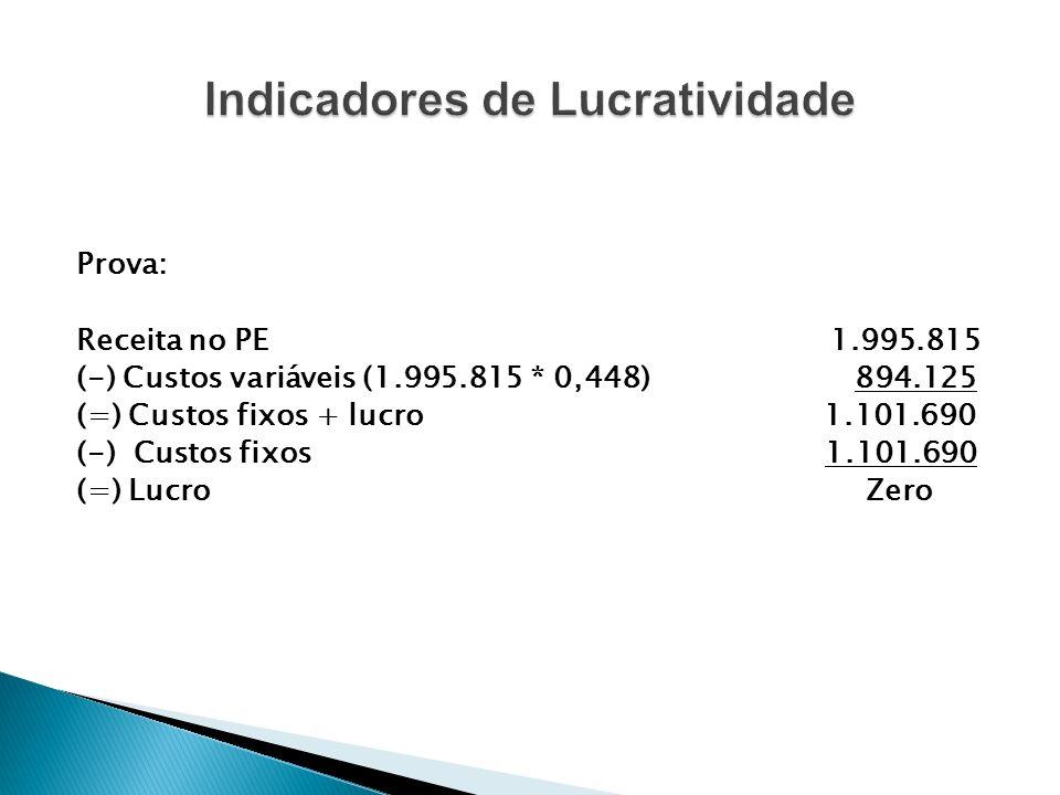 Prova: Receita no PE 1.995.815 (-) Custos variáveis (1.995.815 * 0,448) 894.125 (=) Custos fixos + lucro 1.101.690 (-) Custos fixos 1.101.690 (=) Lucr