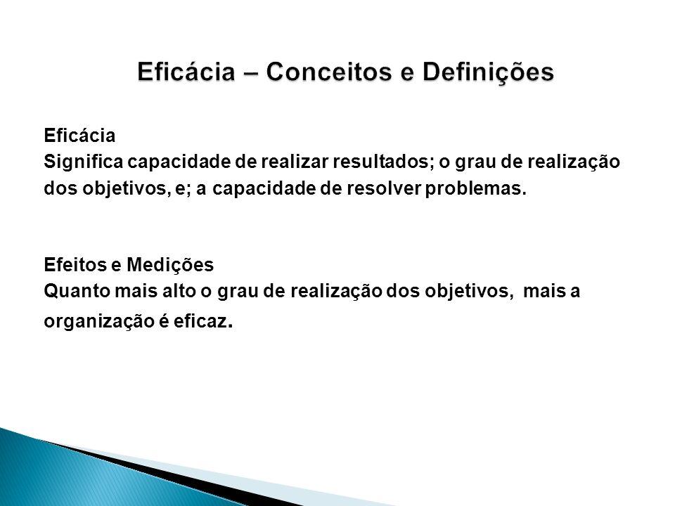 Eficácia Significa capacidade de realizar resultados; o grau de realização dos objetivos, e; a capacidade de resolver problemas. Efeitos e Medições Qu