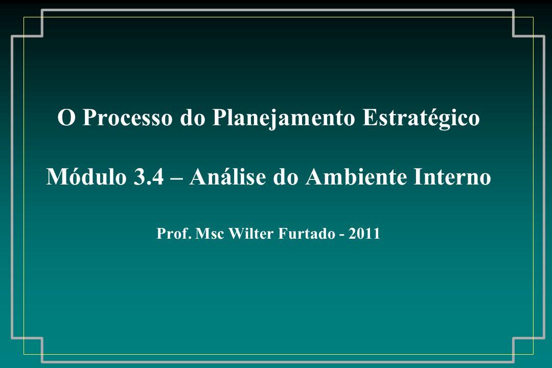 O Processo do Planejamento Estratégico Módulo 3.4 – Análise do Ambiente Interno Prof. Msc Wilter Furtado - 2011