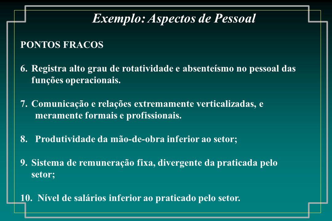 PONTOS FRACOS 6.Registra alto grau de rotatividade e absenteísmo no pessoal das funções operacionais. 7.Comunicação e relações extremamente verticaliz