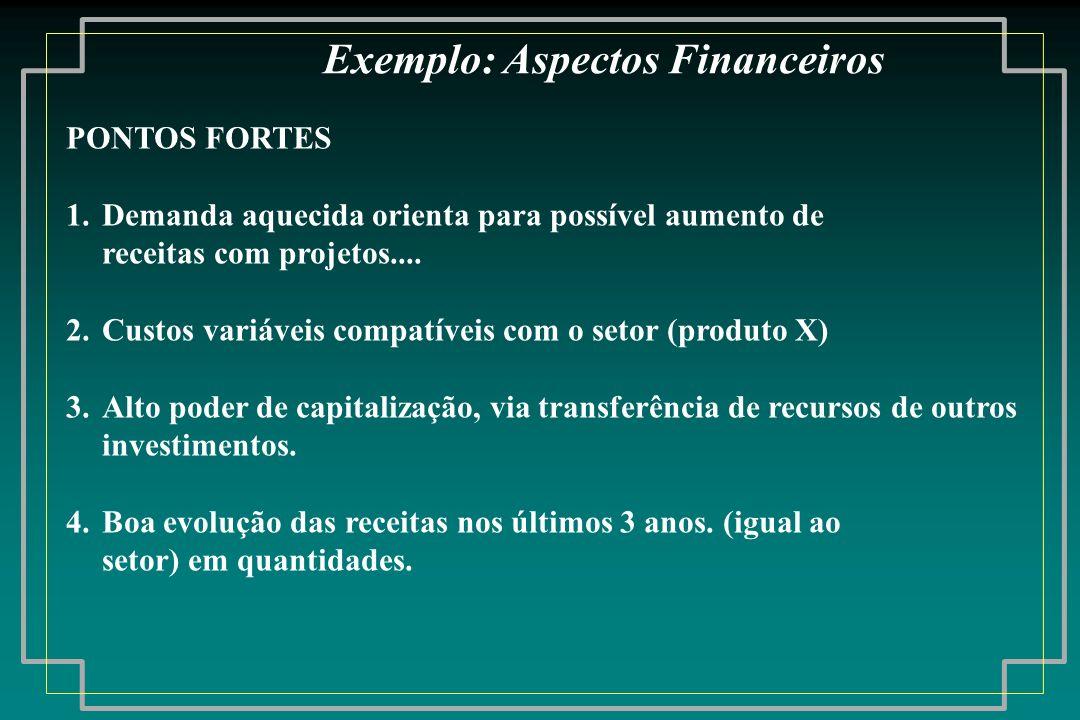 PONTOS FORTES 1.Demanda aquecida orienta para possível aumento de receitas com projetos.... 2.Custos variáveis compatíveis com o setor (produto X) 3.A