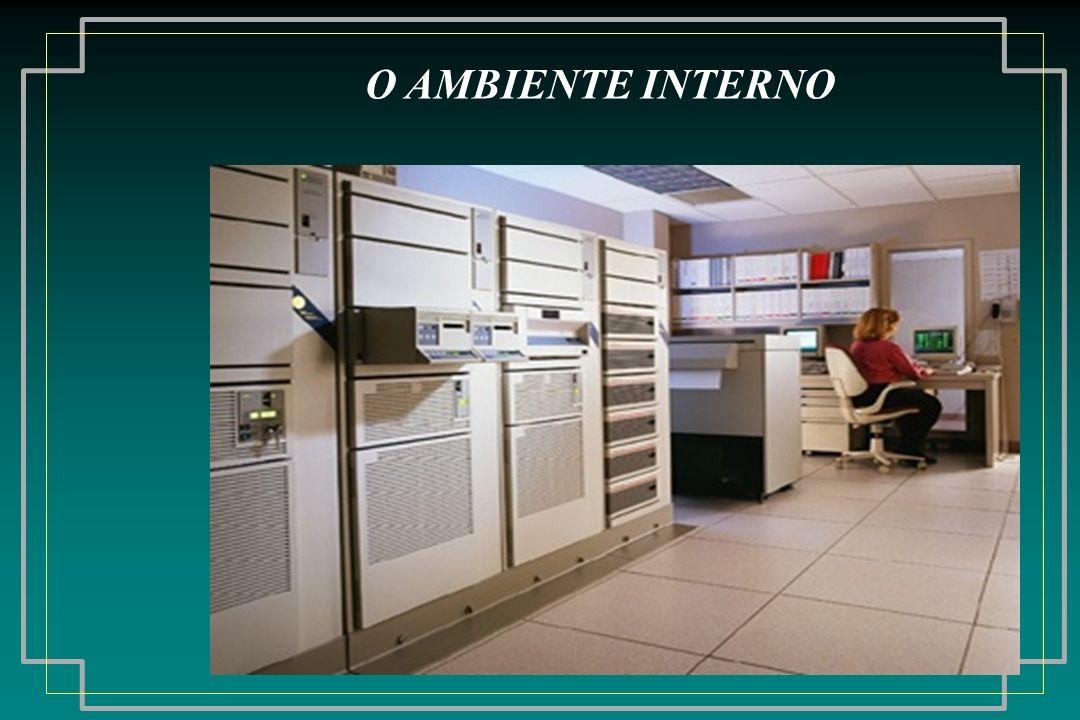 O Ambiente Interno é o nível de ambiente organizacional que está no interior da organização, também chamado de nível do ambiente físico.