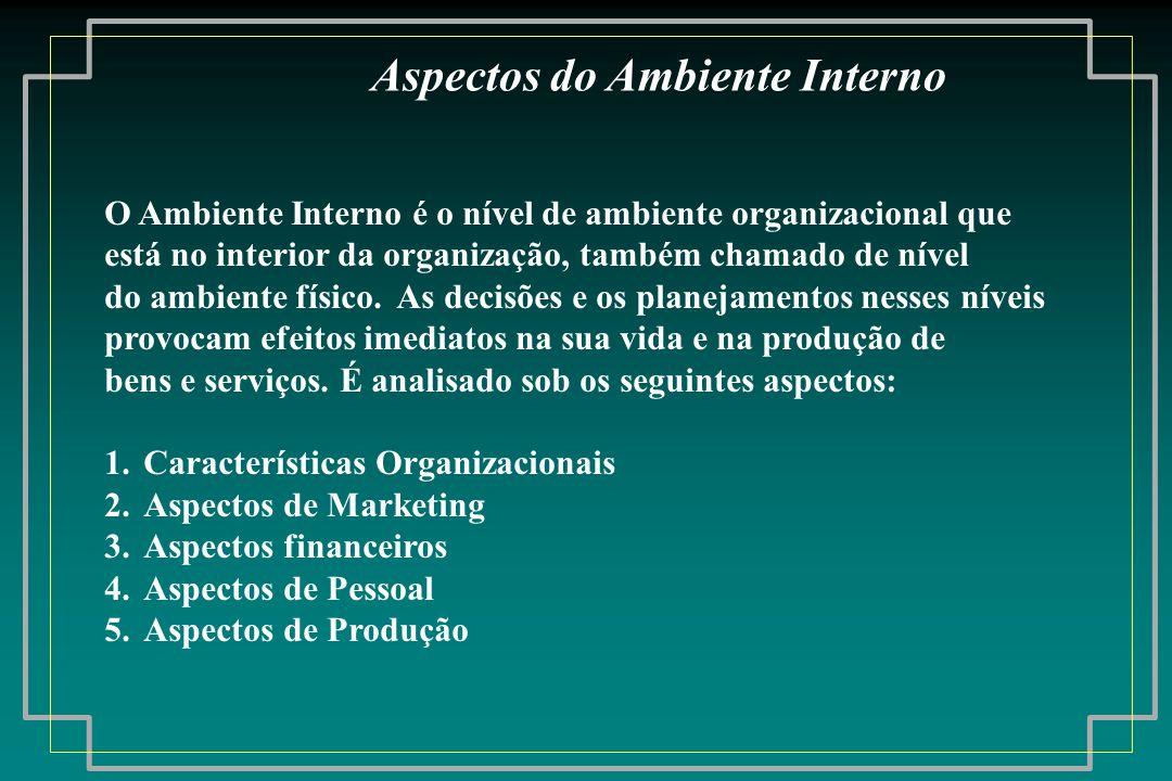 O Ambiente Interno é o nível de ambiente organizacional que está no interior da organização, também chamado de nível do ambiente físico. As decisões e