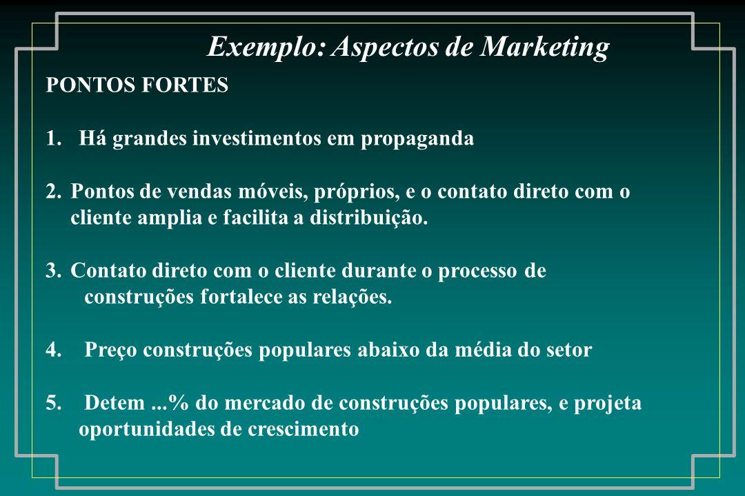 PONTOS FRACOS 1.Custos fixos superiores aos custos praticados pelo setor; 2.