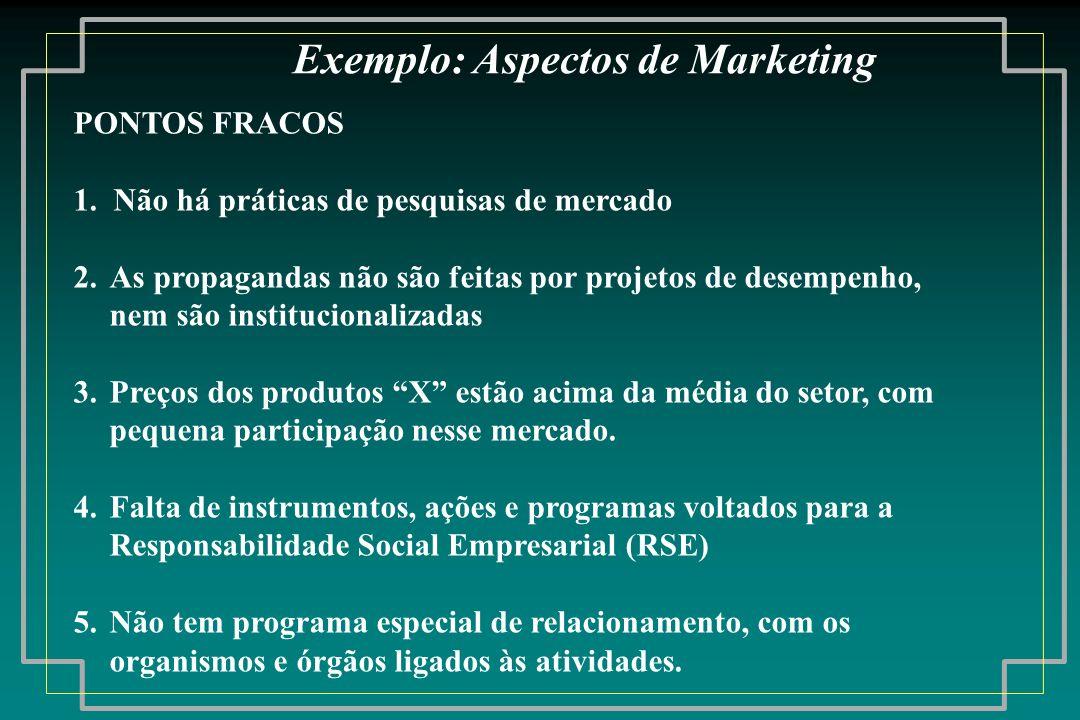 PONTOS FRACOS 1. Não há práticas de pesquisas de mercado 2.As propagandas não são feitas por projetos de desempenho, nem são institucionalizadas 3.Pre