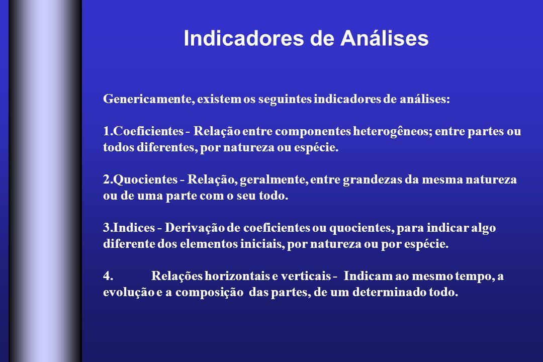 Indicadores de Análises Genericamente, existem os seguintes indicadores de análises: 1.Coeficientes - Relação entre componentes heterogêneos; entre partes ou todos diferentes, por natureza ou espécie.
