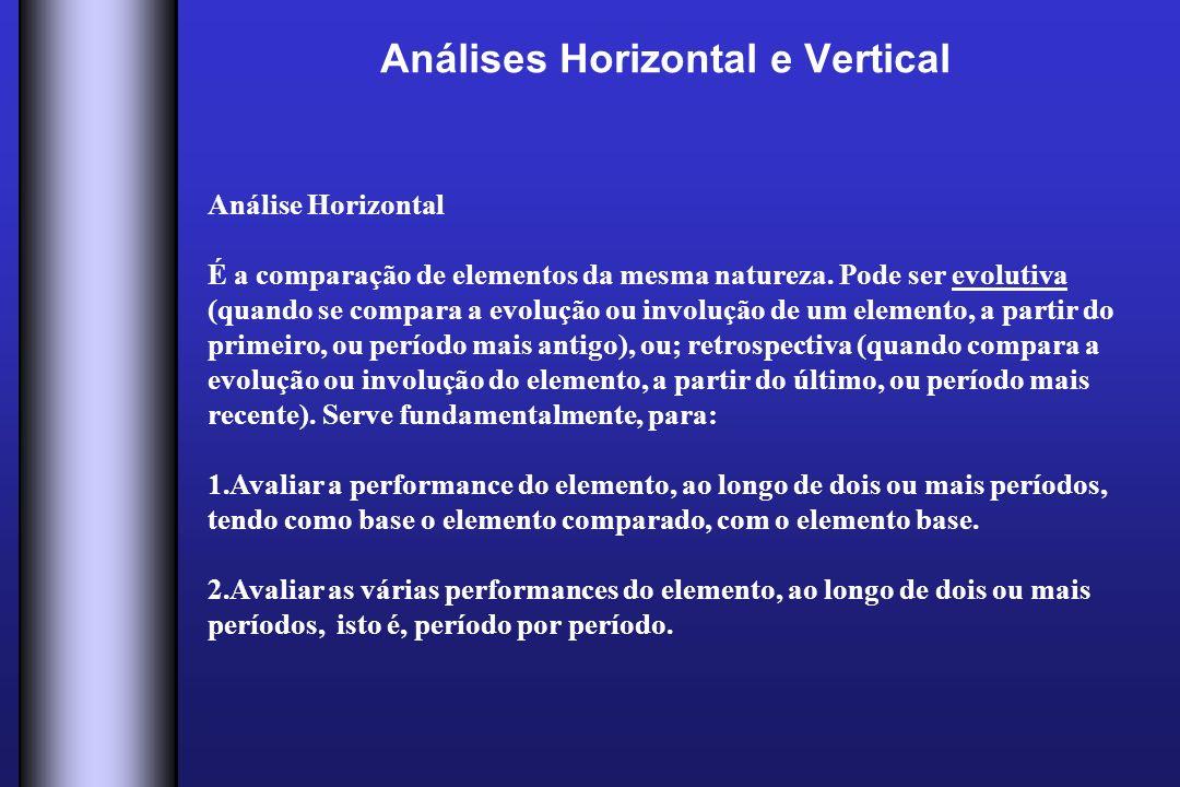 Análises Horizontal e Vertical Análise Horizontal É a comparação de elementos da mesma natureza.