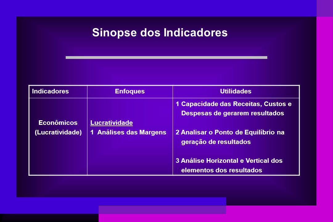 Indicadores de Rentabilidade São indicadores que demonstram, a capacidade que a organização possui, de remunerar os capitais que nela são investidos.