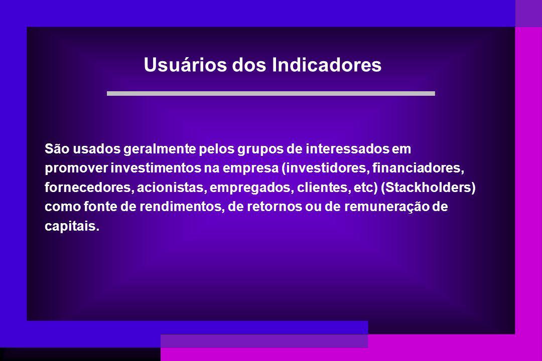 Ganho por ação ordinária Avalia o ganho proporcionado pelas ações ordinárias (com direito a voto) orientando para investimentos em tais ações.